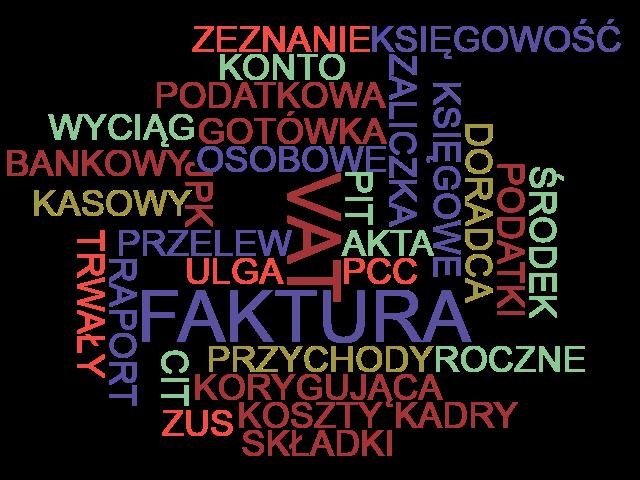 mapa słów